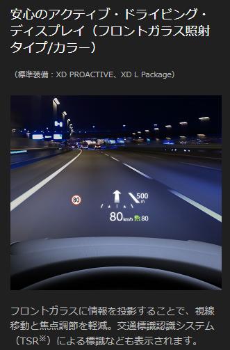 アクティブ・ドライビング・ディスプレイ