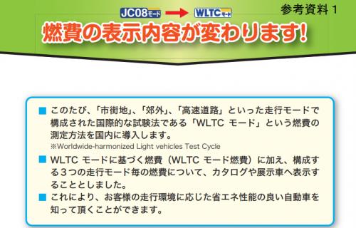 WLTCモードの詳細