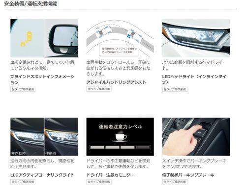 新型CR-Vの標準装備